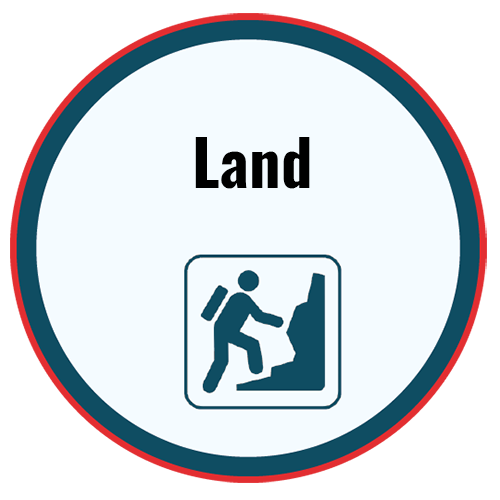 Land Management System