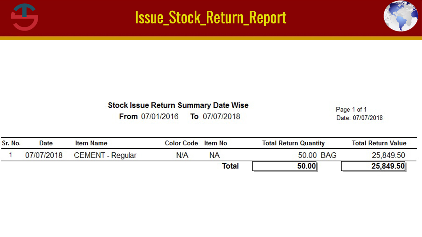 Stock Return Report